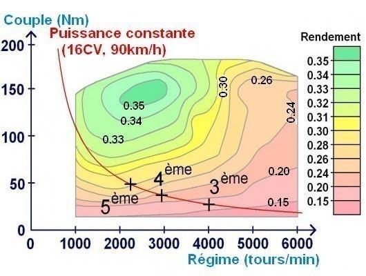 lire les courbes de niveau sur carte ign 12