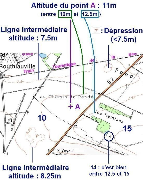 lire les courbes de niveau sur carte ign 3