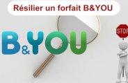 Résilier forfait B&YOU