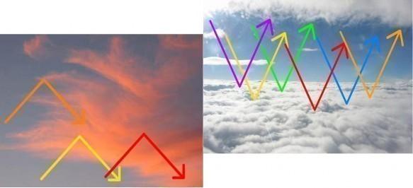 temperature de couleur definition 1