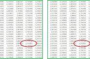 Comparer deux colonnes d'un tableau Excel