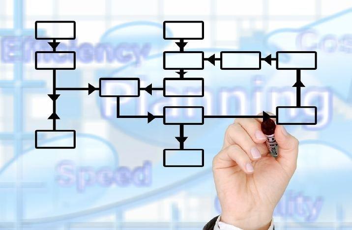 formation en informatique et management