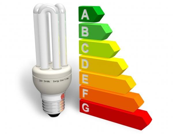 Ampoule à incandescence: classe énergétique