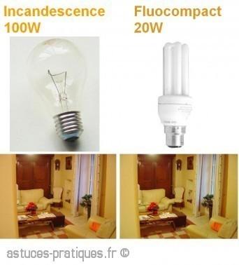 Ampoule incandescence l halog ne comme alternative - La lampe a incandescence ...