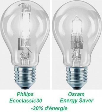 efficacite lumineuse des lampes lumen par watt 4