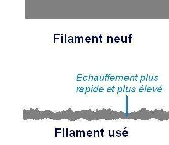 principe de l ampoule a incandescence 6
