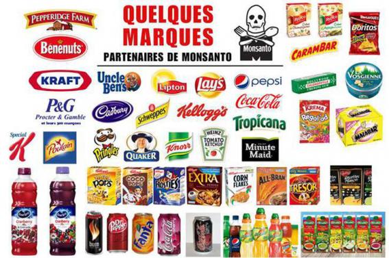 produits Monsanto