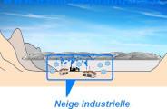 La neige industrielle ou neige de pollution