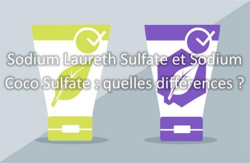 sodium laureth sulfate sodium coco sulfate
