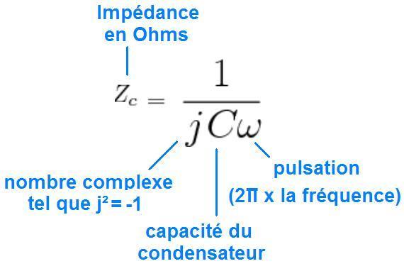 L'impédance d'un condensateur