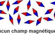 La saturation magnétique : définition