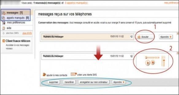 Consulter la messagerie vocale de la ligne internet orange 2