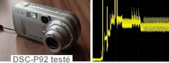Consommation d'un appareil photo numérique