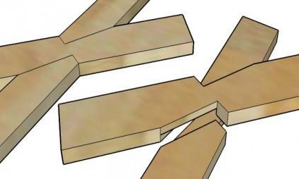L assemblage mi bois th orie astuces pratiques for Assemblage meuble bois