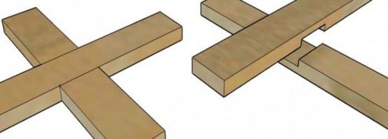 l assemblage mi bois th orie astuces pratiques. Black Bedroom Furniture Sets. Home Design Ideas