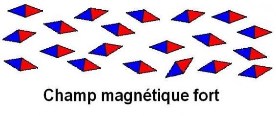 la saturation magnetique definition 2