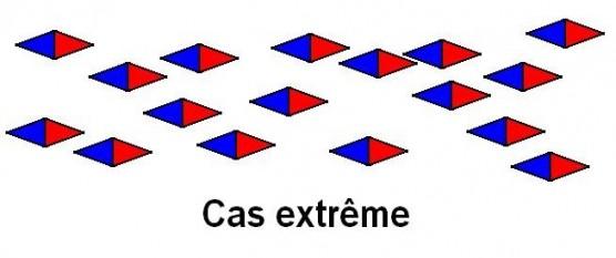 la saturation magnetique definition 3