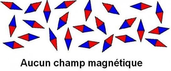 la saturation magnetique definition 0
