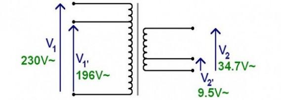 la saturation magnetique sur un transformateur 2