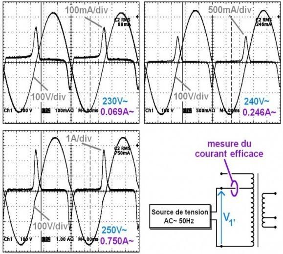 la saturation magnetique sur un transformateur 3