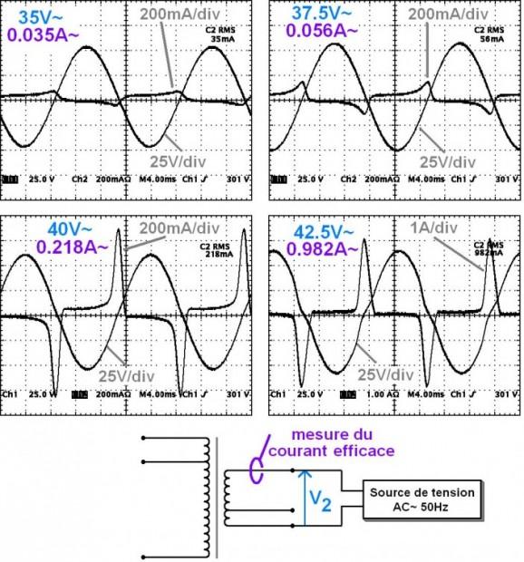 la saturation magnetique sur un transformateur 5