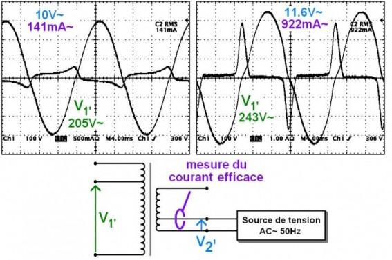 la saturation magnetique sur un transformateur 7