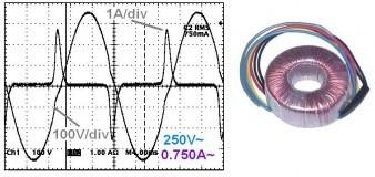 La saturation magnétique sur un transformateur