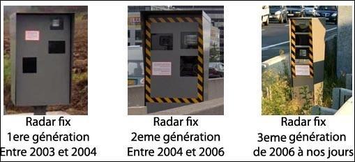 Les radars fixes