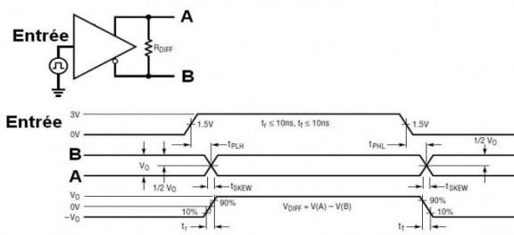 liaison et interface rs485 2