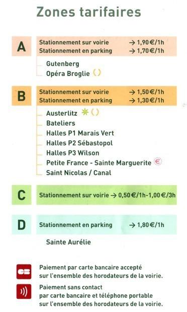 parkings et stationnements payants sur strasbourg 1