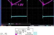 Ampli classe D : mesures des signaux