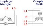 Le moteur asynchrone: couplage étoile triangle
