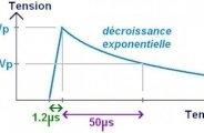 Modèle électrique d'une onde de choc