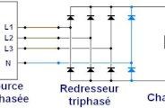 redressement triphase double alternance avec neutre 0