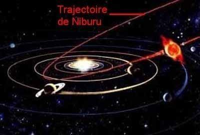 21 decembre 2012 scenarios de fin du monde 4