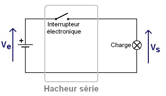 Le hacheur serie principe de fonctionnement 0
