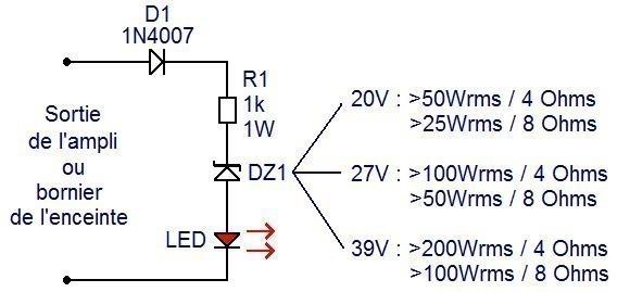ajouter une led rouge clip sur ampli 0
