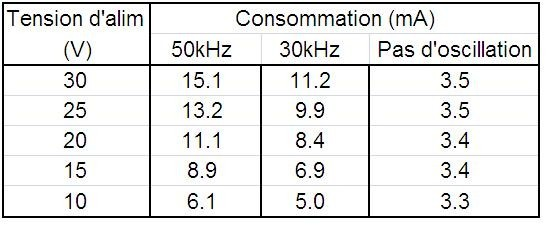 alimentation a decoupage pour ampli audio 200w a 500w 4