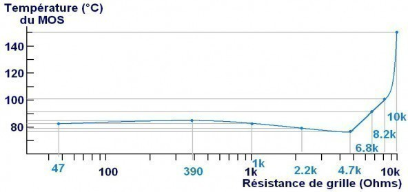 alimentation a decoupage reduction du bruit 1