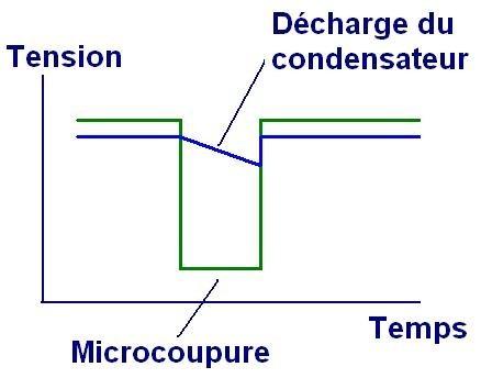 alimentation a reserve d energie contre microcoupures 3