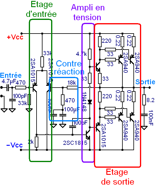 ampli de sono ibiza schema 7