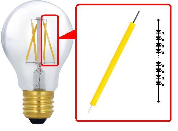 Ampoule à filament LED