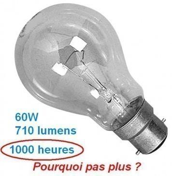 Ampoule à incandescence : durée de vie