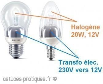 ampoule a incandescence perspective d avenir 1