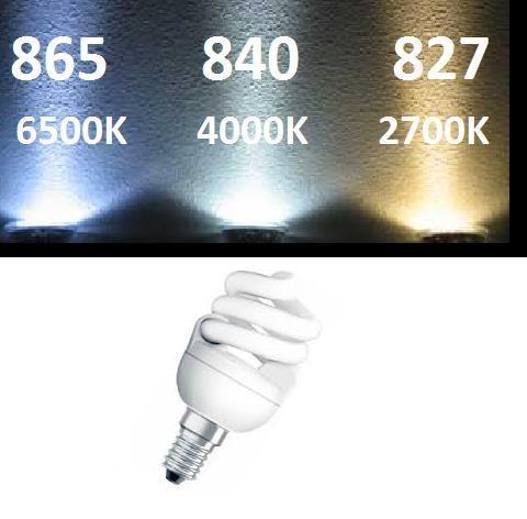 Ampoule fluocompacte : principe de fonctionnement Astuces