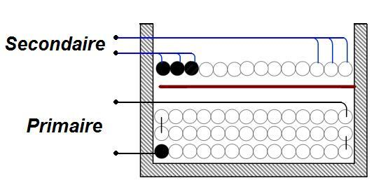 bobiner un transformateur 9