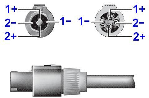 branchement cable speakon pour enceinte 0