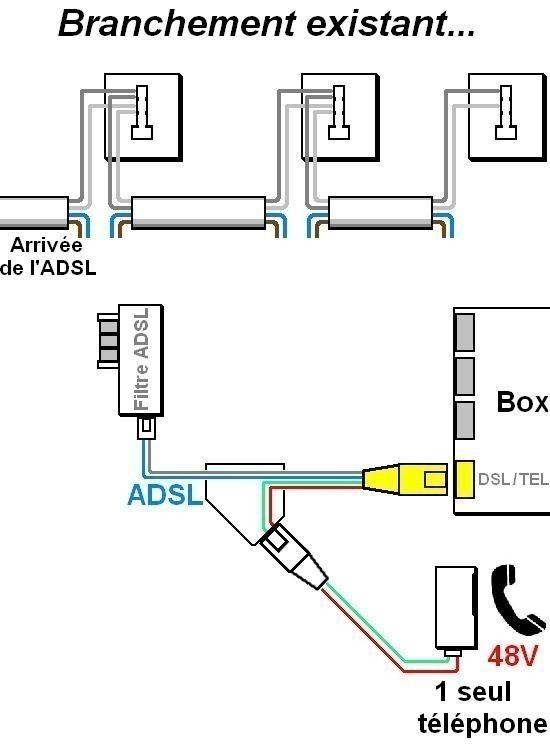 brancher plusieurs t u00e9l u00e9phones sur une box