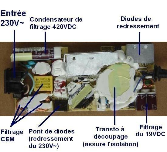 chargeur de pc portable 19v 120w composants 0