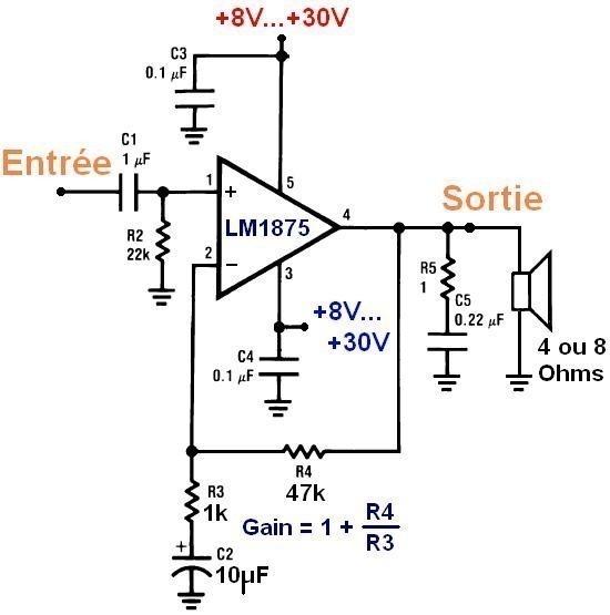Conception d'ampli à LM1875 1x 20W